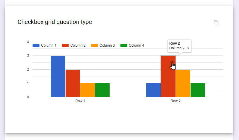 Checkbox grid summary responses google forms