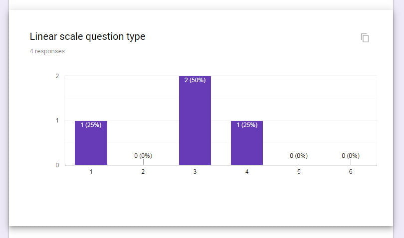 linear scale summary responses google forms
